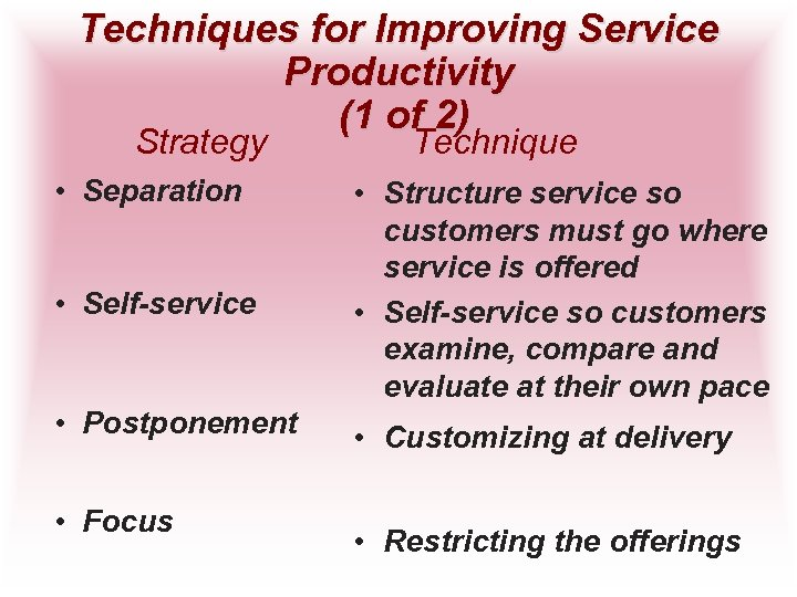 Techniques for Improving Service Productivity (1 of 2) Strategy • Separation Technique • Self-service