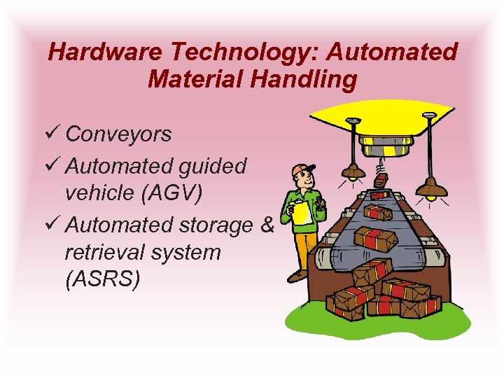 Hardware Technology: Automated Material Handling ü Conveyors ü Automated guided vehicle (AGV) ü Automated