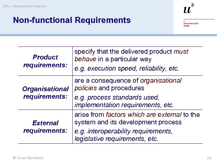 ESE — Requirements Collection Non-functional Requirements Product requirements: specify that the delivered product must