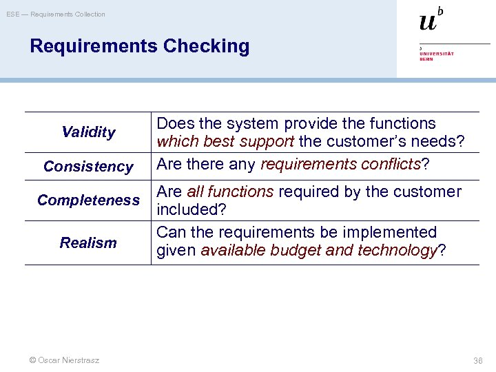 ESE — Requirements Collection Requirements Checking Validity Consistency Completeness Realism © Oscar Nierstrasz Does