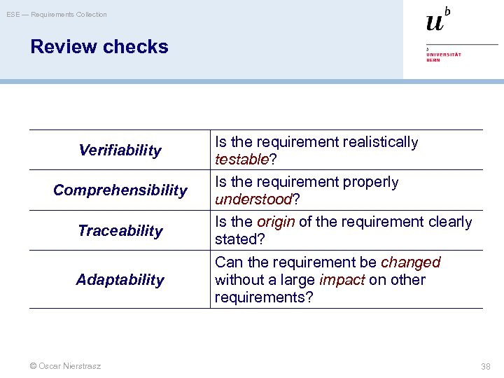ESE — Requirements Collection Review checks Verifiability Comprehensibility Traceability Adaptability © Oscar Nierstrasz Is