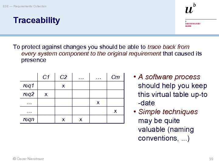 ESE — Requirements Collection Traceability To protect against changes you should be able to