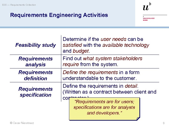 ESE — Requirements Collection Requirements Engineering Activities Requirements analysis Determine if the user needs