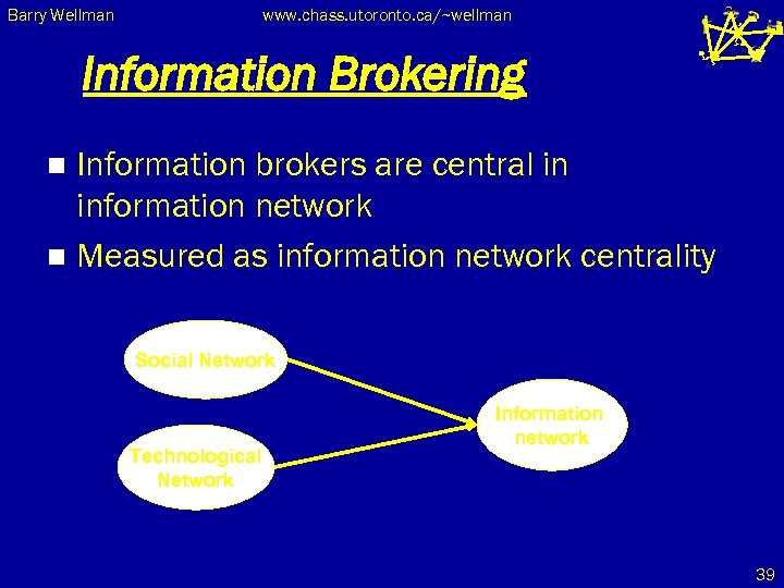 Barry Wellman www. chass. utoronto. ca/~wellman Information Brokering Information brokers are central in information