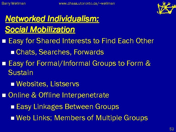 Barry Wellman www. chass. utoronto. ca/~wellman Networked Individualism: Social Mobilization Easy for Shared Interests