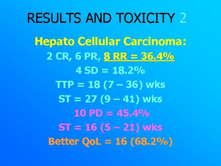 RESULTS AND TOXICITY 2 Hepato Cellular Carcinoma: 2 CR, 6 PR, 8 RR =