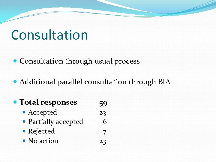 Consultation through usual process Additional parallel consultation through BIA Total responses Accepted Partially accepted