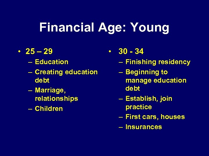 Financial Age: Young • 25 – 29 – Education – Creating education debt –