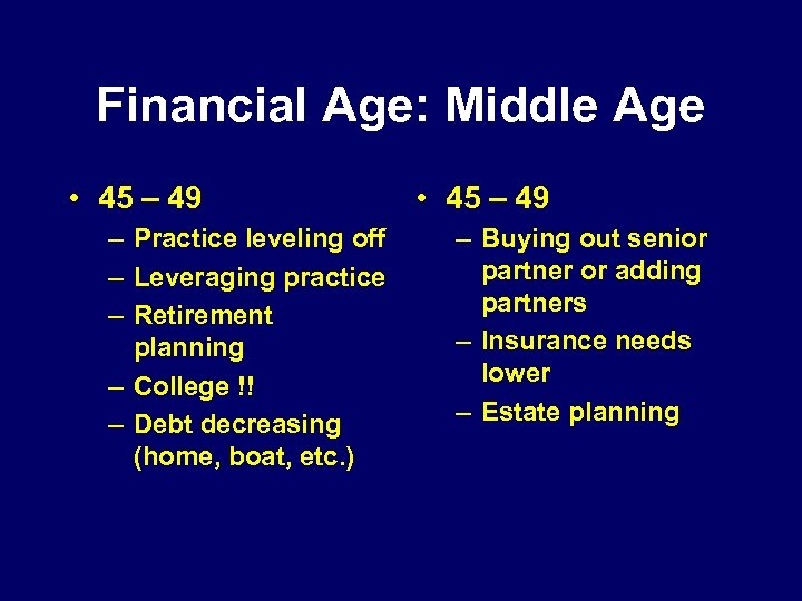 Financial Age: Middle Age • 45 – 49 – Practice leveling off – Leveraging