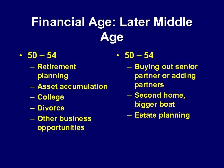 Financial Age: Later Middle Age • 50 – 54 – Retirement planning – Asset