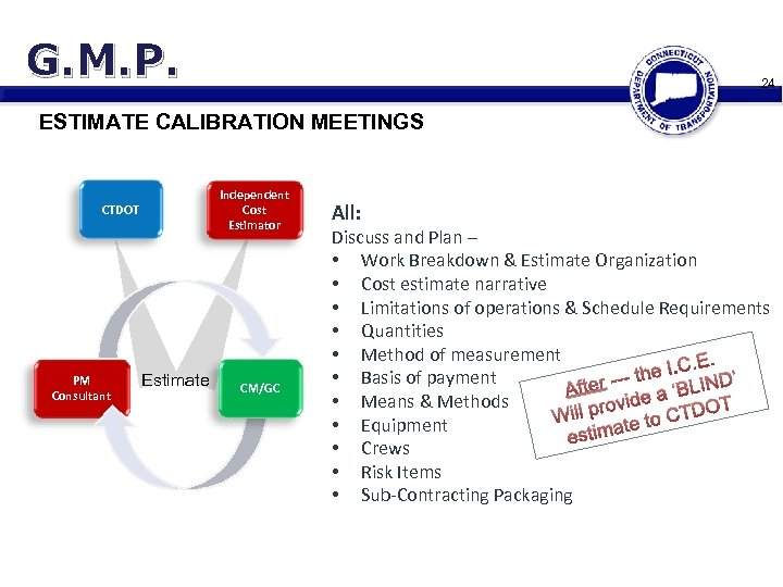 G. M. P. 24 ESTIMATE CALIBRATION MEETINGS Independent Cost Estimator CTDOT PM Consultant Estimate