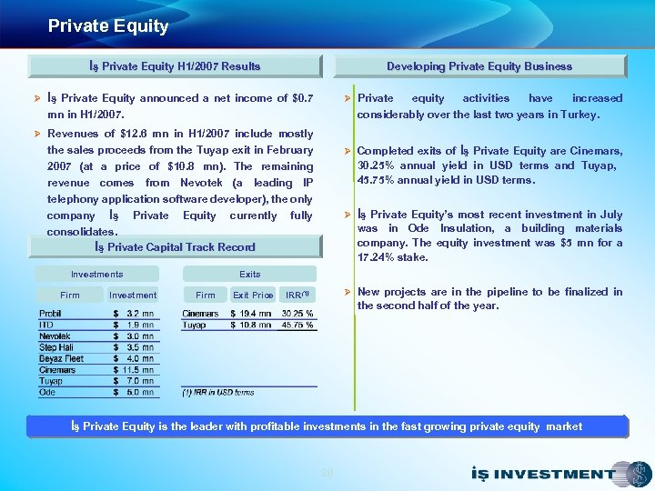 Private Equity İş Private Equity H 1/2007 Results Developing Private Equity Business Ø İş