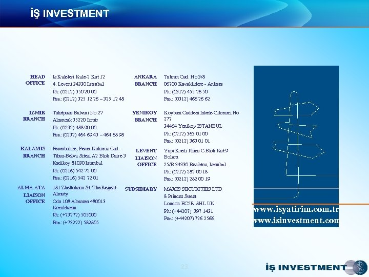 İŞ INVESTMENT HEAD OFFICE Is Kuleleri Kule-2 Kat 12 4. Levent 34330 Istanbul Ph: