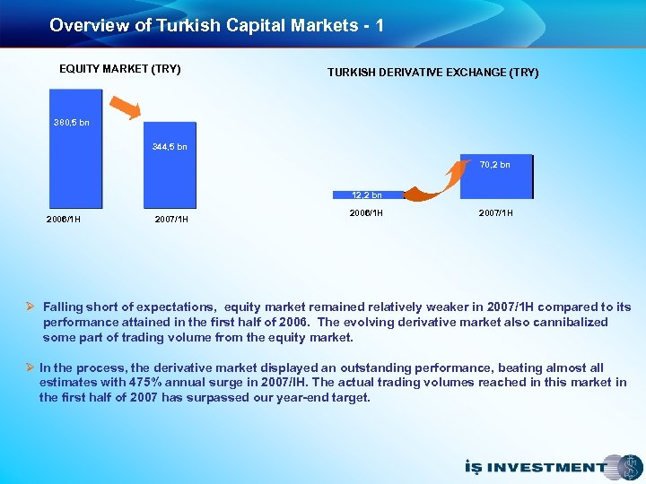 Overview of Turkish Capital Markets - 1 EQUITY MARKET (TRY) TURKISH DERIVATIVE EXCHANGE (TRY)