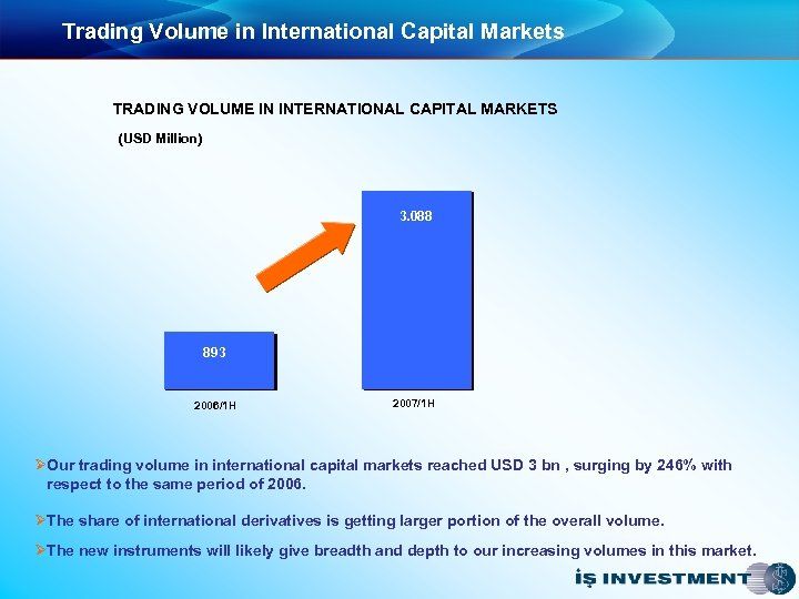 Trading Volume in International Capital Markets TRADING VOLUME IN INTERNATIONAL CAPITAL MARKETS (USD Million)