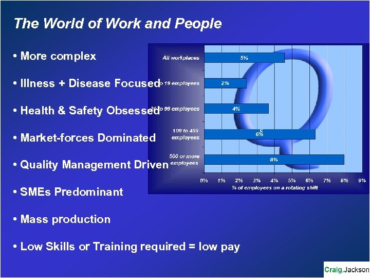 The World of Work and People • More complex • Illness + Disease Focused