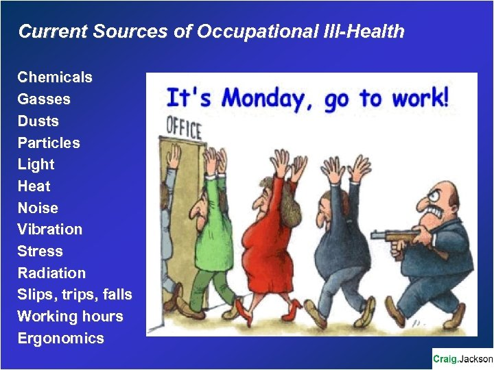 Current Sources of Occupational Ill-Health Chemicals Gasses Dusts Particles Light Heat Noise Vibration Stress
