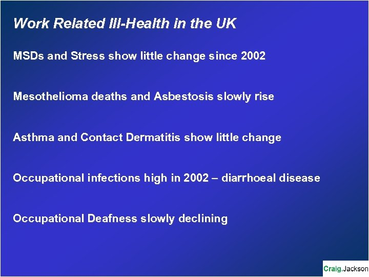 Work Related Ill-Health in the UK MSDs and Stress show little change since 2002
