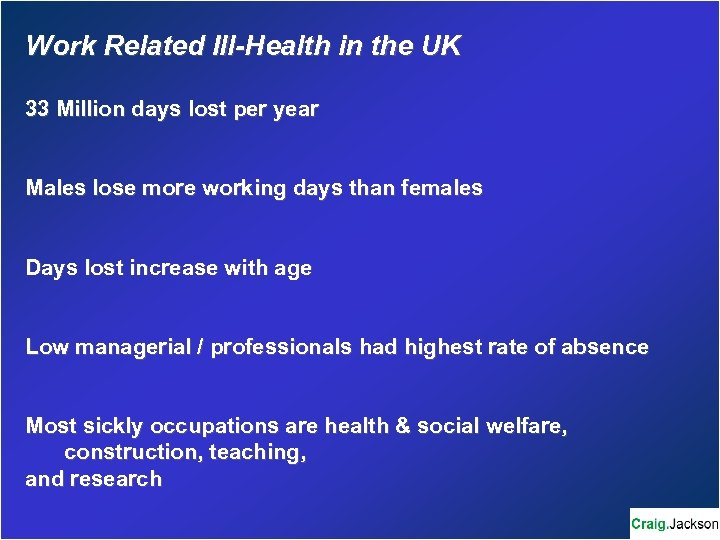 Work Related Ill-Health in the UK 33 Million days lost per year Males lose