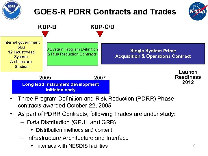 GOES-R PDRR Contracts and Trades KDP-B Internal government plus 12 industry-led System Architecture Studies