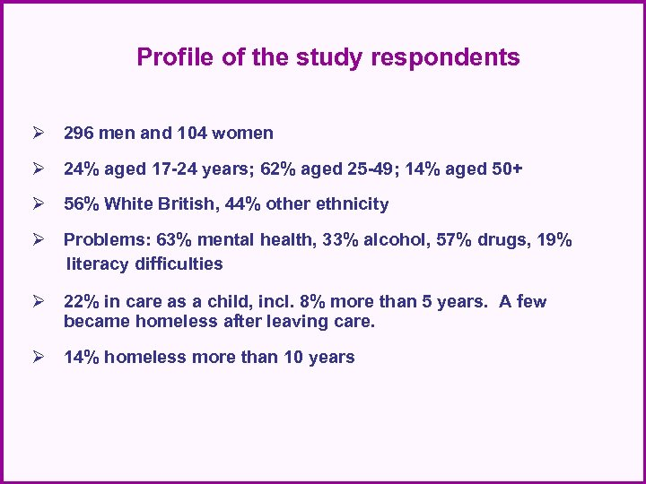 Profile of the study respondents Ø 296 men and 104 women Ø 24% aged