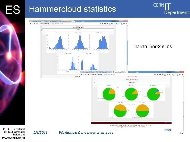 ES Hammercloud statistics Italian Tier-2 sites CERN IT Department CH-1211 Geneva 23 Switzerland www.