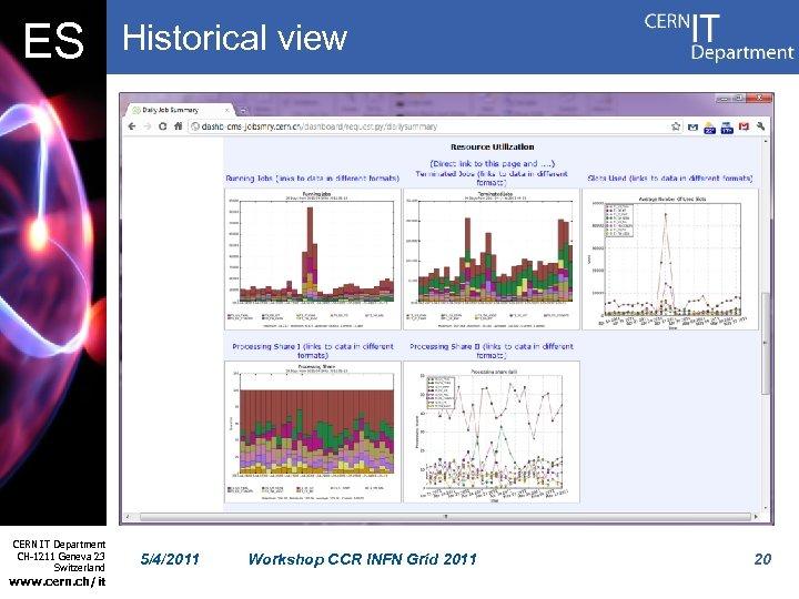 ES CERN IT Department CH-1211 Geneva 23 Switzerland www. cern. ch/it Historical view 5/4/2011
