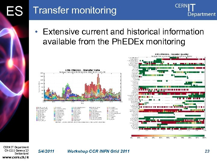 ES Transfer monitoring • Extensive current and historical information available from the Ph. EDEx