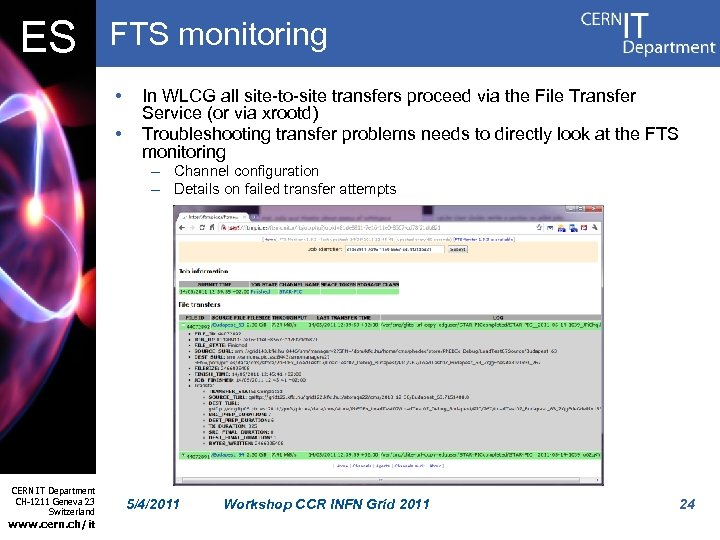 ES FTS monitoring • • In WLCG all site-to-site transfers proceed via the File