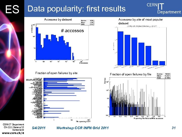 ES Data popularity: first results Accesses by dataset Accesses by site of most popular