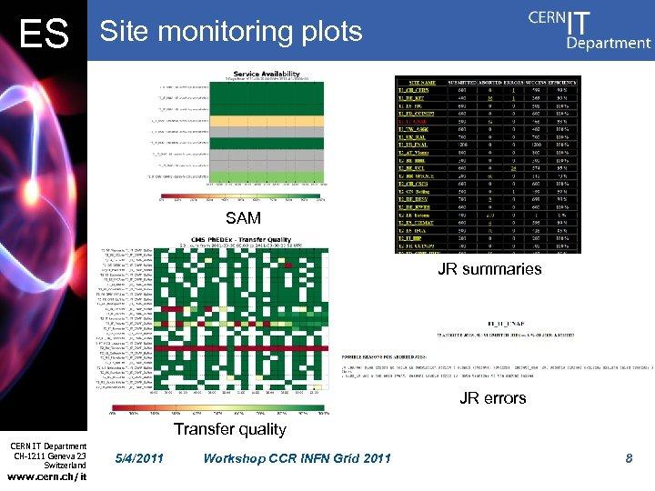ES Site monitoring plots SAM JR summaries JR errors Transfer quality CERN IT Department