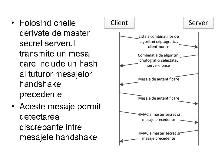 • Folosind cheile derivate de master secret serverul transmite un mesaj care include