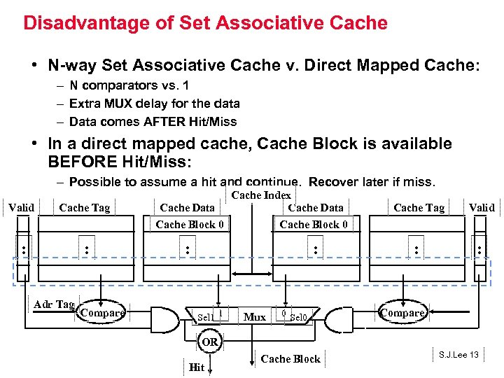 Disadvantage of Set Associative Cache • N-way Set Associative Cache v. Direct Mapped Cache: