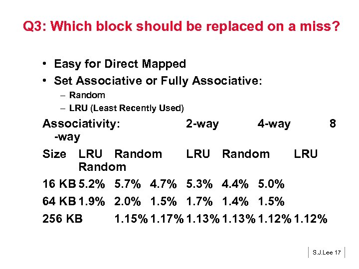 Q 3: Which block should be replaced on a miss? • Easy for Direct