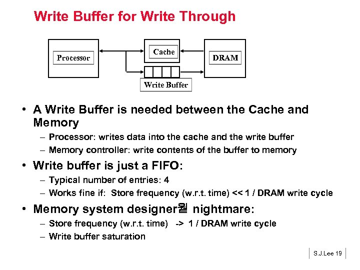 Write Buffer for Write Through Processor Cache DRAM Write Buffer • A Write Buffer