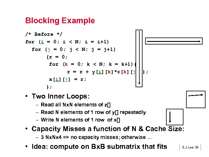 Blocking Example /* Before */ for (i = 0; i < N; i =