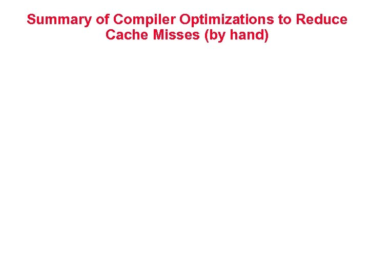 Summary of Compiler Optimizations to Reduce Cache Misses (by hand) S. J. Lee 41