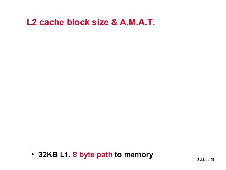 L 2 cache block size & A. M. A. T. • 32 KB L