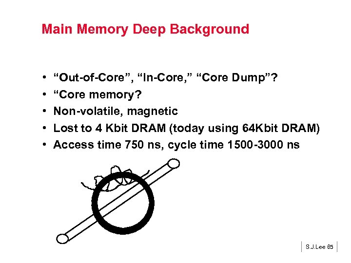"Main Memory Deep Background • • • ""Out-of-Core"", ""In-Core, "" ""Core Dump""? ""Core memory?"