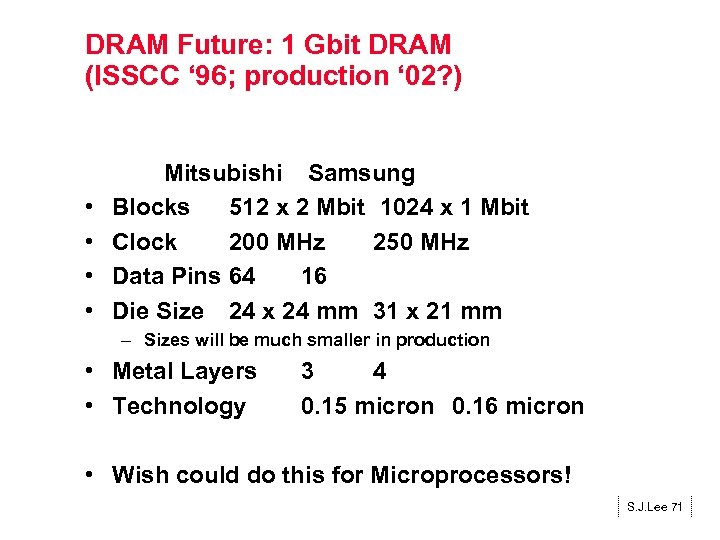 DRAM Future: 1 Gbit DRAM (ISSCC ' 96; production ' 02? ) • •