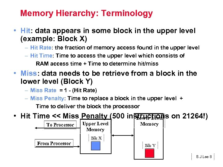 Memory Hierarchy: Terminology • Hit: data appears in some block in the upper level