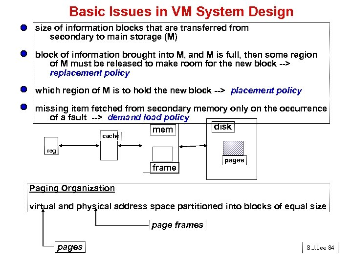 Basic Issues in VM System Design size of information blocks that are transferred from