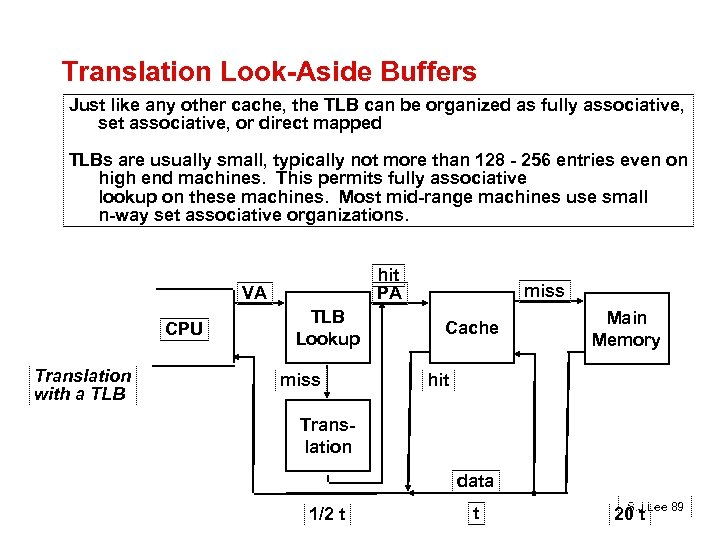 Translation Look-Aside Buffers Just like any other cache, the TLB can be organized as