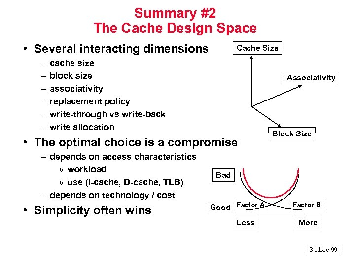 Summary #2 The Cache Design Space • Several interacting dimensions – – – Cache