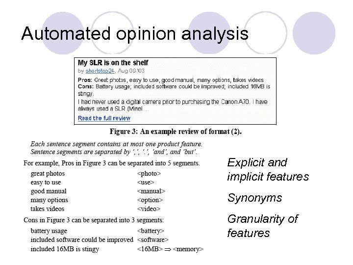Automated opinion analysis Explicit and implicit features Synonyms Granularity of features