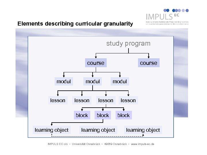 Elements describing curricular granularity study program course modul lesson block learning object IMPULS EC