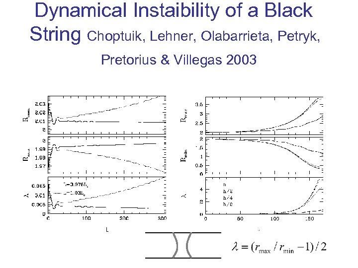 Dynamical Instaibility of a Black String Choptuik, Lehner, Olabarrieta, Petryk, Pretorius & Villegas 2003
