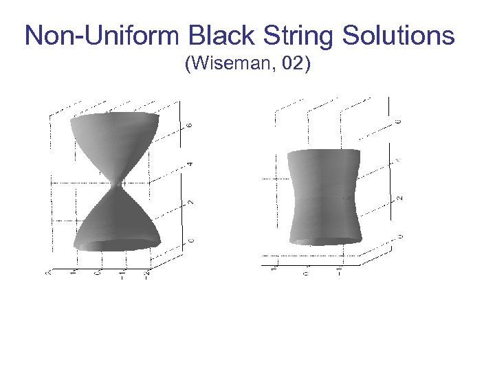Non-Uniform Black String Solutions (Wiseman, 02)