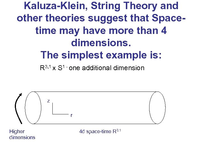 Kaluza-Klein, String Theory and other theories suggest that Spacetime may have more than 4
