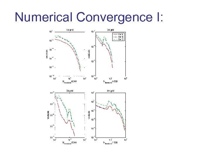 Numerical Convergence I: